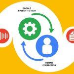 جستجوی صوتی Google - آیا تا به حال امکان پذیر است؟