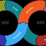 سیستم عامل های توسعه دهنده داخلی چگونه بر موفقیت تیم DevOps شما تأثیر می گذارند